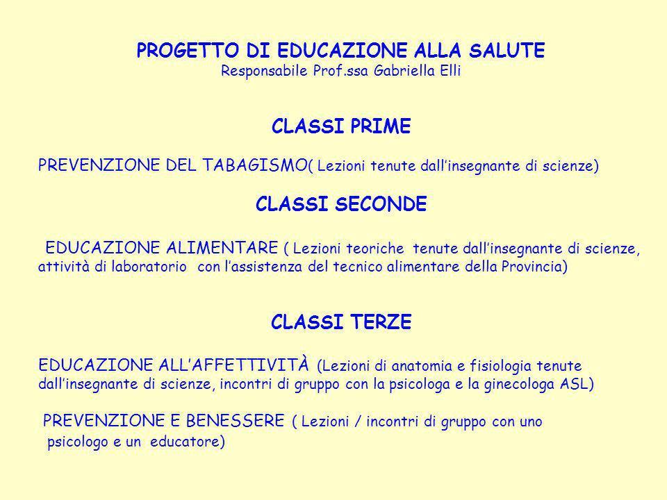PROGETTO DI EDUCAZIONE ALLA SALUTE Responsabile Prof.ssa Gabriella Elli CLASSI PRIME PREVENZIONE DEL TABAGISMO ( Lezioni tenute dallinsegnante di scienze) CLASSI SECONDE EDUCAZIONE ALIMENTARE ( Lezioni teoriche tenute dallinsegnante di scienze, attività di laboratorio con lassistenza del tecnico alimentare della Provincia) CLASSI TERZE EDUCAZIONE ALLAFFETTIVITÀ (Lezioni di anatomia e fisiologia tenute dallinsegnante di scienze, incontri di gruppo con la psicologa e la ginecologa ASL) PREVENZIONE E BENESSERE ( Lezioni / incontri di gruppo con uno psicologo e un educatore)