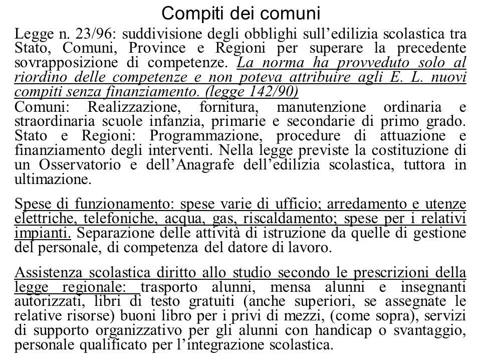 Compiti dei comuni Legge n. 23/96: suddivisione degli obblighi sulledilizia scolastica tra Stato, Comuni, Province e Regioni per superare la precedent