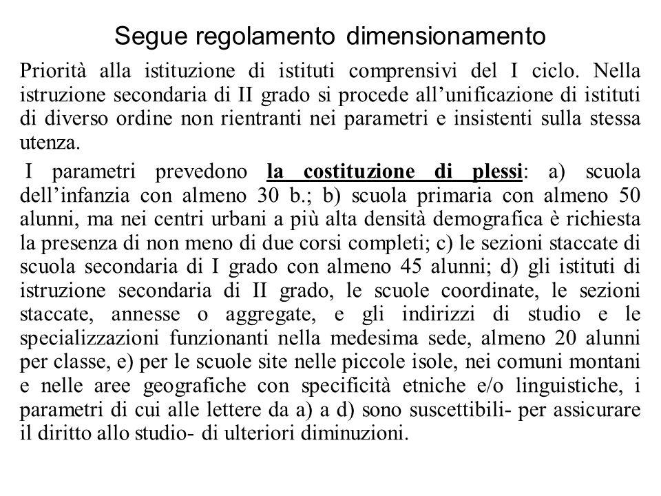 Segue regolamento dimensionamento Priorità alla istituzione di istituti comprensivi del I ciclo. Nella istruzione secondaria di II grado si procede al