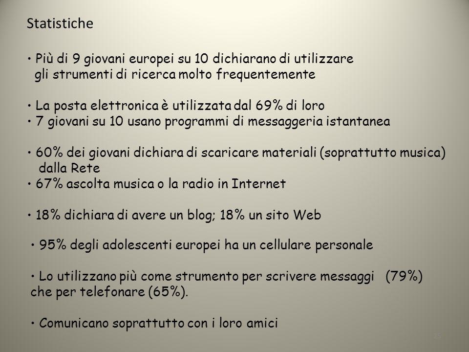 26 Notizie tratte da: www.slideshare.net www.scuola-digitale.it www.scuoladigitale.cefriel.it http://www.nova-multimedia.it/webTV/ Convegno: Nati digitali Digital media, dal consumo allintervento educativo –Rivoltella Digital Kids, una razza in via di apparizione – Ferri www.