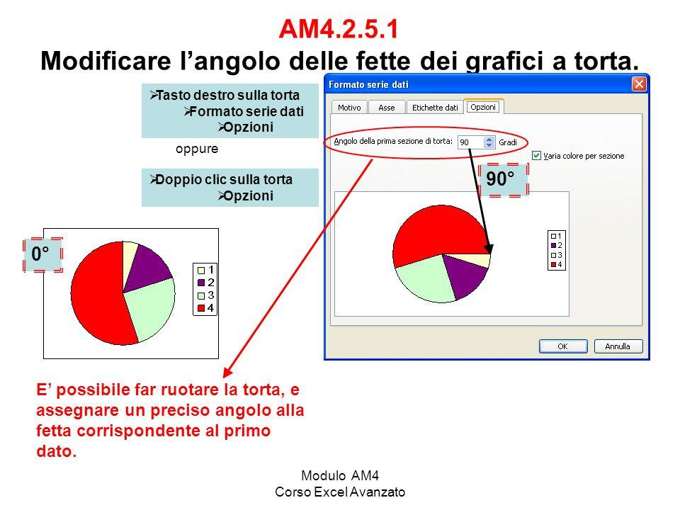 Modulo AM4 Corso Excel Avanzato AM4.2.5.1 Modificare langolo delle fette dei grafici a torta. Tasto destro sulla torta Formato serie dati Opzioni E po