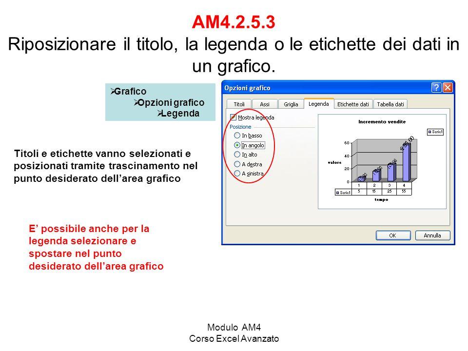 Modulo AM4 Corso Excel Avanzato AM4.2.5.3 Riposizionare il titolo, la legenda o le etichette dei dati in un grafico. Grafico Opzioni grafico Legenda E