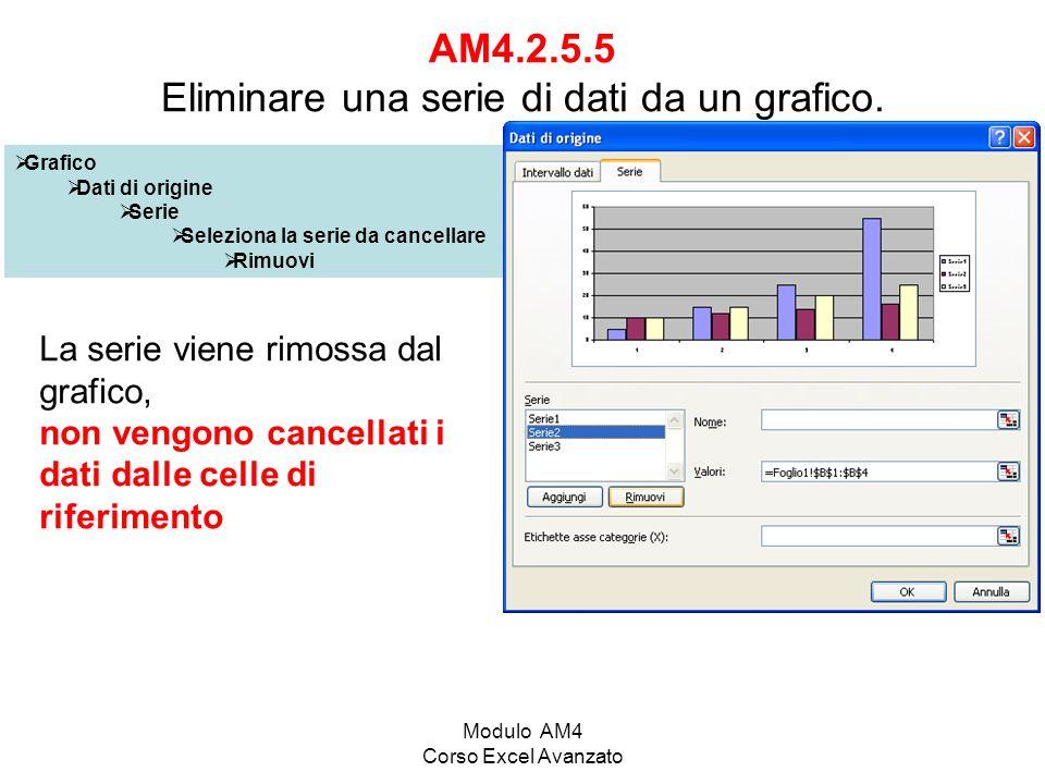 Modulo AM4 Corso Excel Avanzato AM4.2.5.5 Eliminare una serie di dati da un grafico. Grafico Dati di origine Serie Seleziona la serie da cancellare Ri