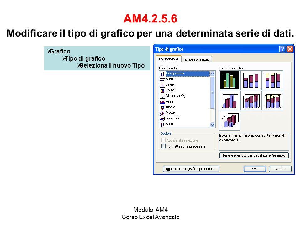 Modulo AM4 Corso Excel Avanzato AM4.2.5.6 Modificare il tipo di grafico per una determinata serie di dati. Grafico Tipo di grafico Seleziona il nuovo