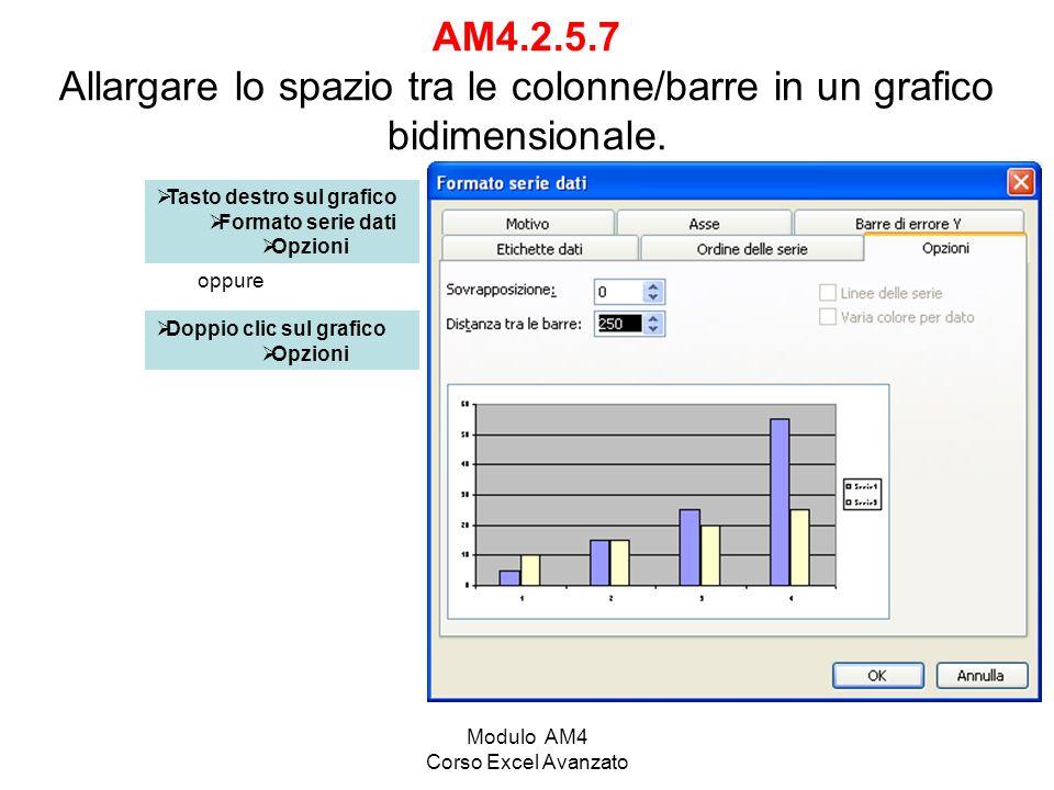 Modulo AM4 Corso Excel Avanzato AM4.2.5.7 Allargare lo spazio tra le colonne/barre in un grafico bidimensionale. Tasto destro sul grafico Formato seri