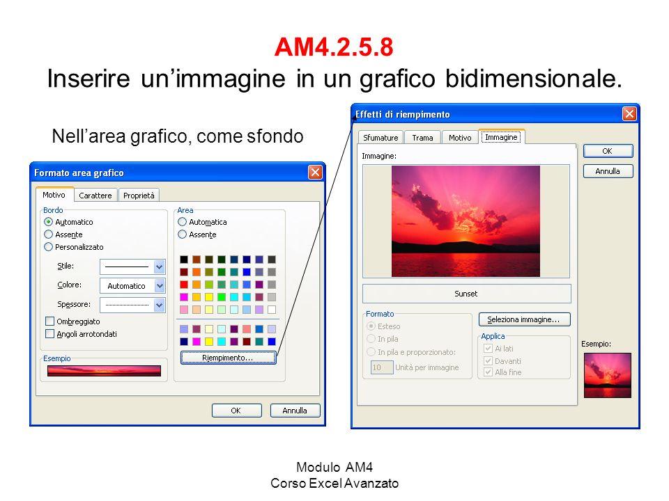 Modulo AM4 Corso Excel Avanzato AM4.2.5.8 Inserire unimmagine in un grafico bidimensionale. Nellarea grafico, come sfondo