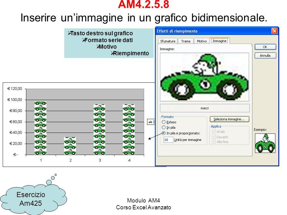 Modulo AM4 Corso Excel Avanzato Tasto destro sul grafico Formato serie dati Motivo Riempimento AM4.2.5.8 Inserire unimmagine in un grafico bidimension