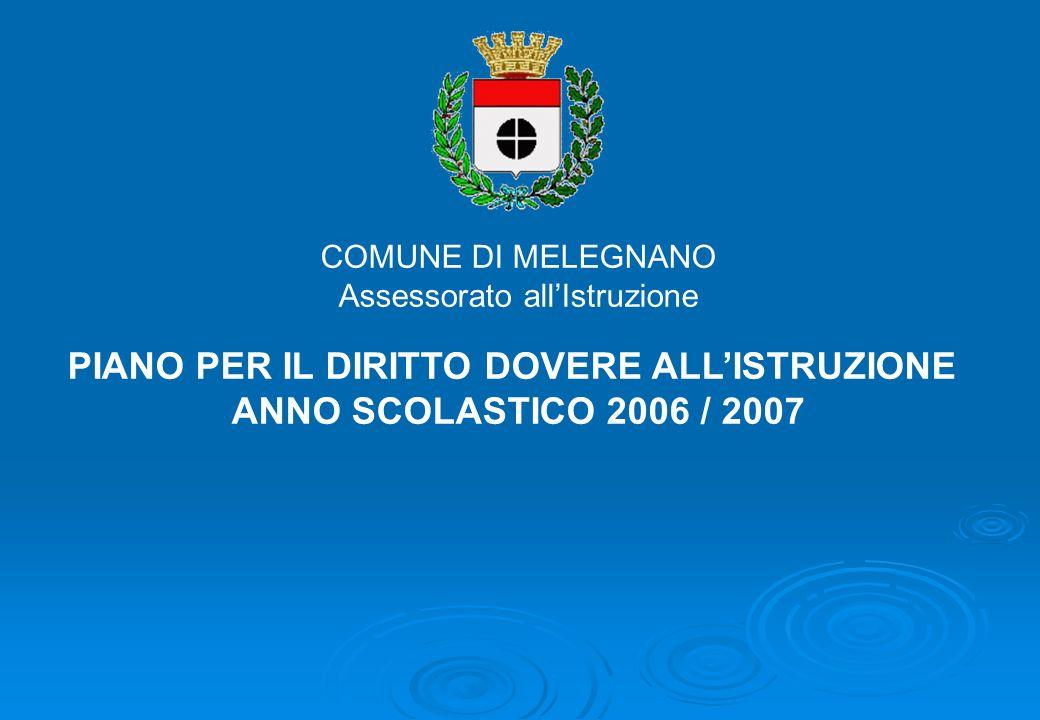 COMUNE DI MELEGNANO Assessorato allIstruzione PIANO PER IL DIRITTO DOVERE ALLISTRUZIONE ANNO SCOLASTICO 2006 / 2007