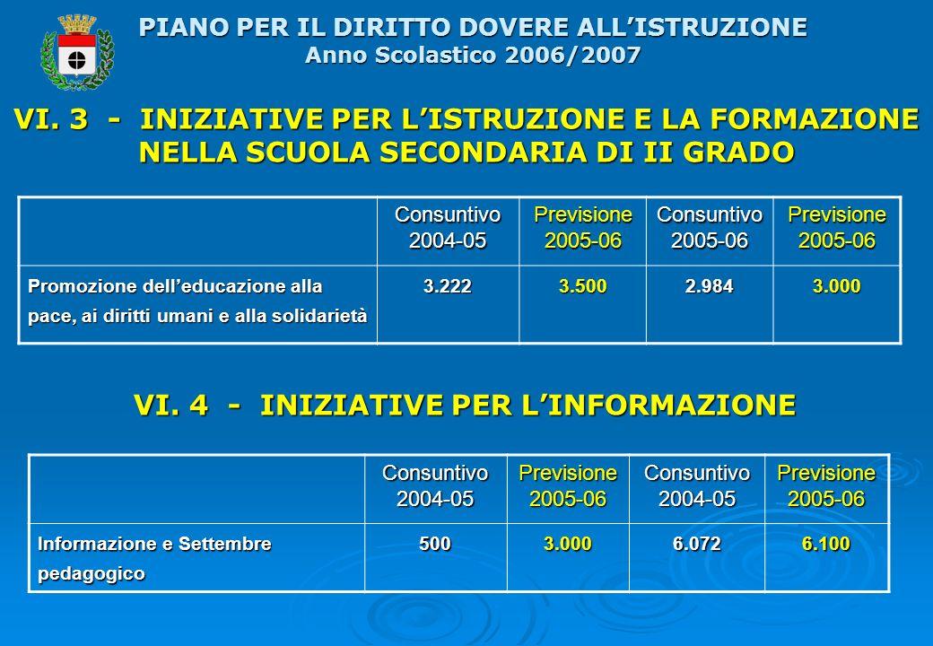 VI. 3 - INIZIATIVE PER LISTRUZIONE E LA FORMAZIONE NELLA SCUOLA SECONDARIA DI II GRADO Consuntivo 2004-05 Previsione 2005-06 Consuntivo 2005-06 Previs