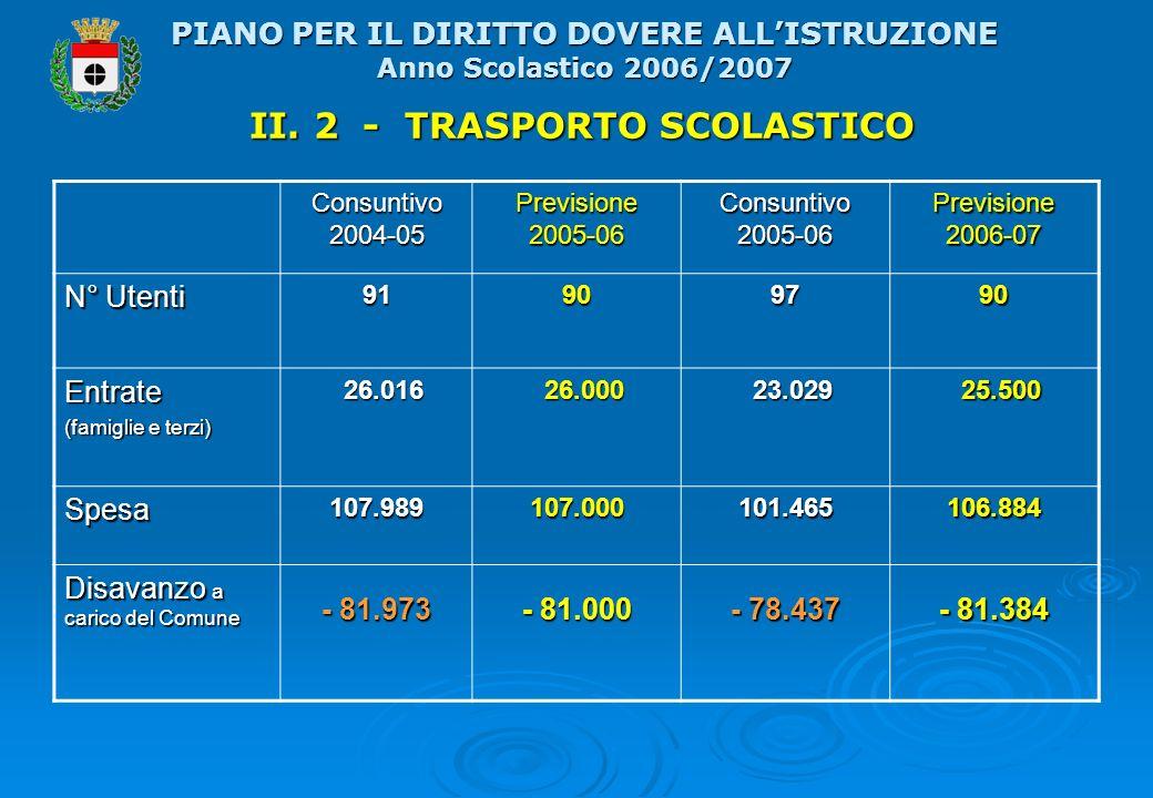 II. 2 - TRASPORTO SCOLASTICO II.