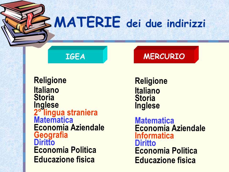 MATERIE dei due indirizzi Religione Italiano Storia Inglese 2° lingua straniera Matematica Economia Aziendale Geografia Diritto Economia Politica Educ
