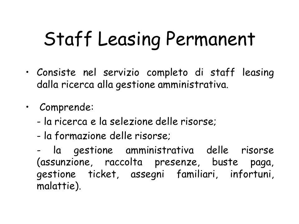 Staff Leasing Permanent Consiste nel servizio completo di staff leasing dalla ricerca alla gestione amministrativa. Comprende: - la ricerca e la selez