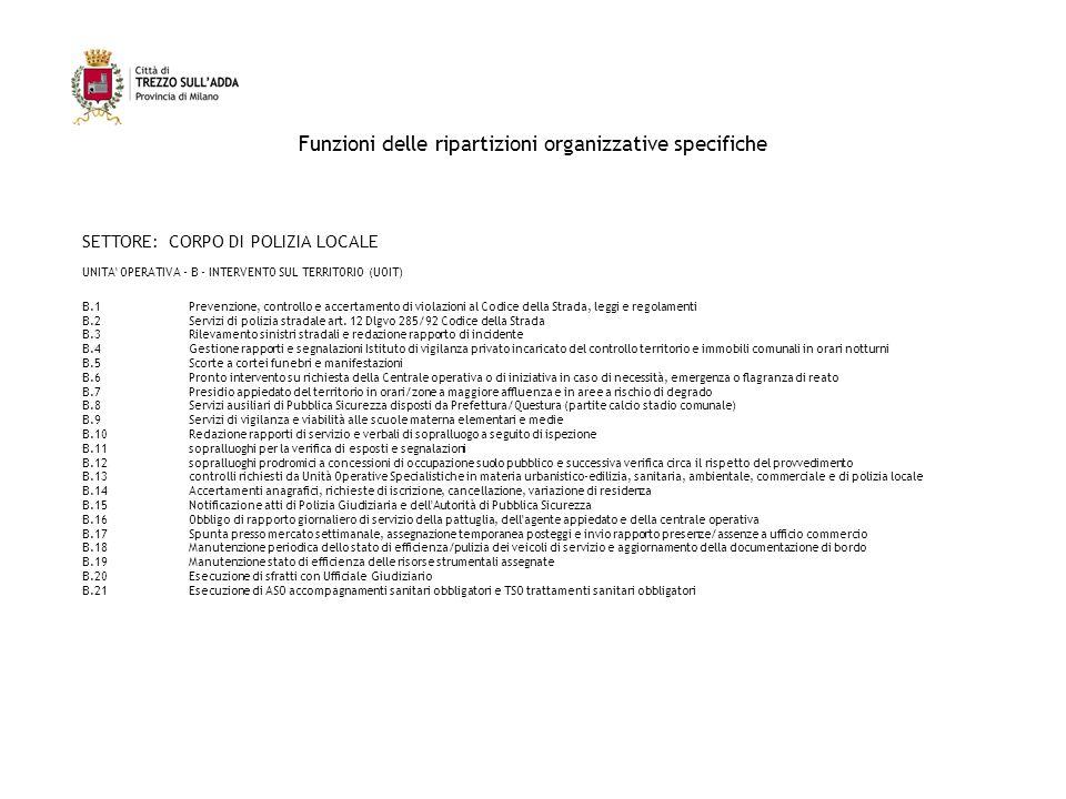 Funzioni delle ripartizioni organizzative specifiche SETTORE: CORPO DI POLIZIA LOCALE UNITA OPERATIVA - C - U.O.S.