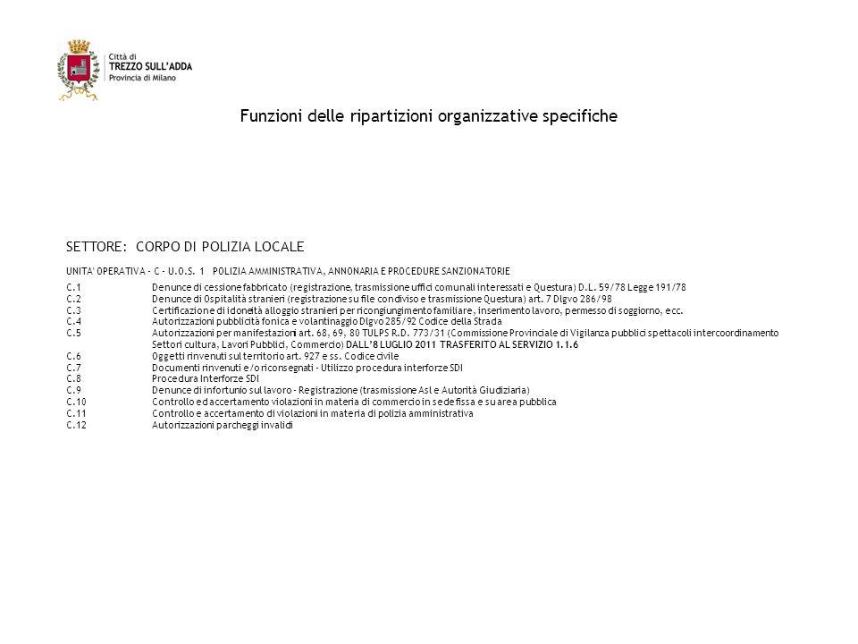 Funzioni delle ripartizioni organizzative specifiche SETTORE: CORPO DI POLIZIA LOCALE UNITA OPERATIVA - D - U.O.S.