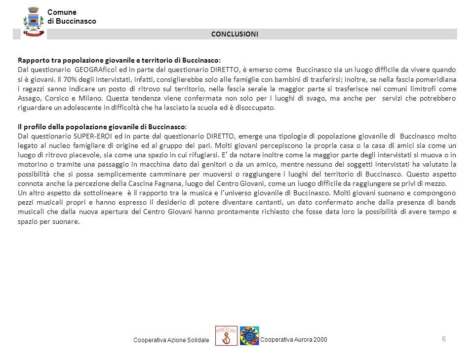 CONCLUSIONI 6 Rapporto tra popolazione giovanile e territorio di Buccinasco: Dal questionario GEOGRAfico.