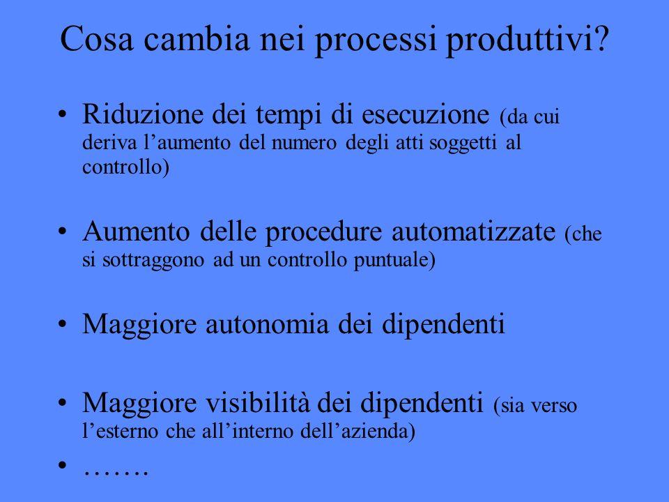 Cosa cambia nei processi produttivi.