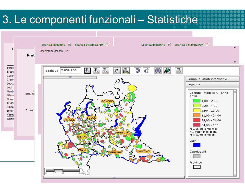 12 3. Le componenti funzionali – Statistiche