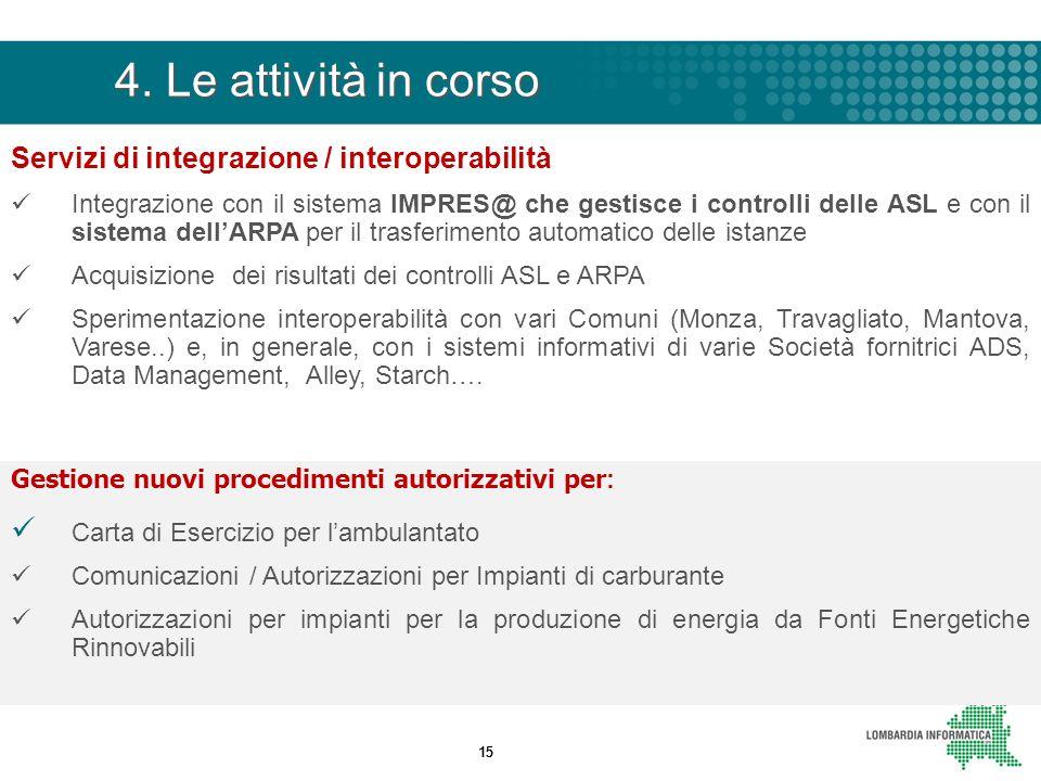 15 Servizi di integrazione / interoperabilità Integrazione con il sistema IMPRES@ che gestisce i controlli delle ASL e con il sistema dellARPA per il