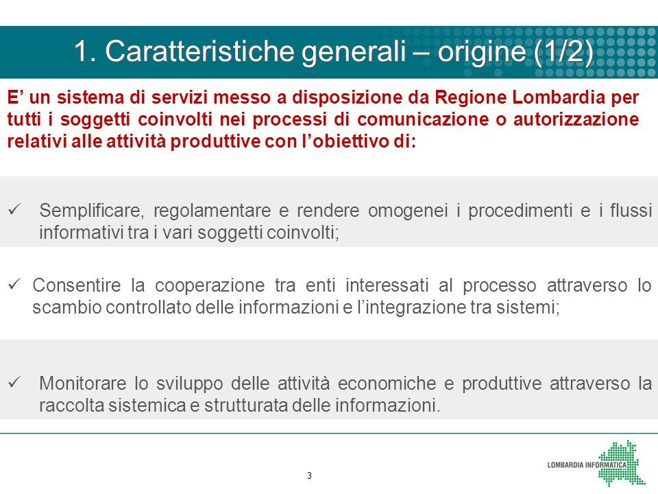3 1. Caratteristiche generali – origine (1/2) E un sistema di servizi messo a disposizione da Regione Lombardia per tutti i soggetti coinvolti nei pro