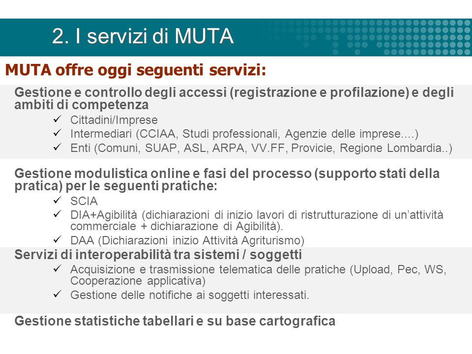 5 2. I servizi di MUTA Gestione e controllo degli accessi (registrazione e profilazione) e degli ambiti di competenza Cittadini/Imprese Intermediari (