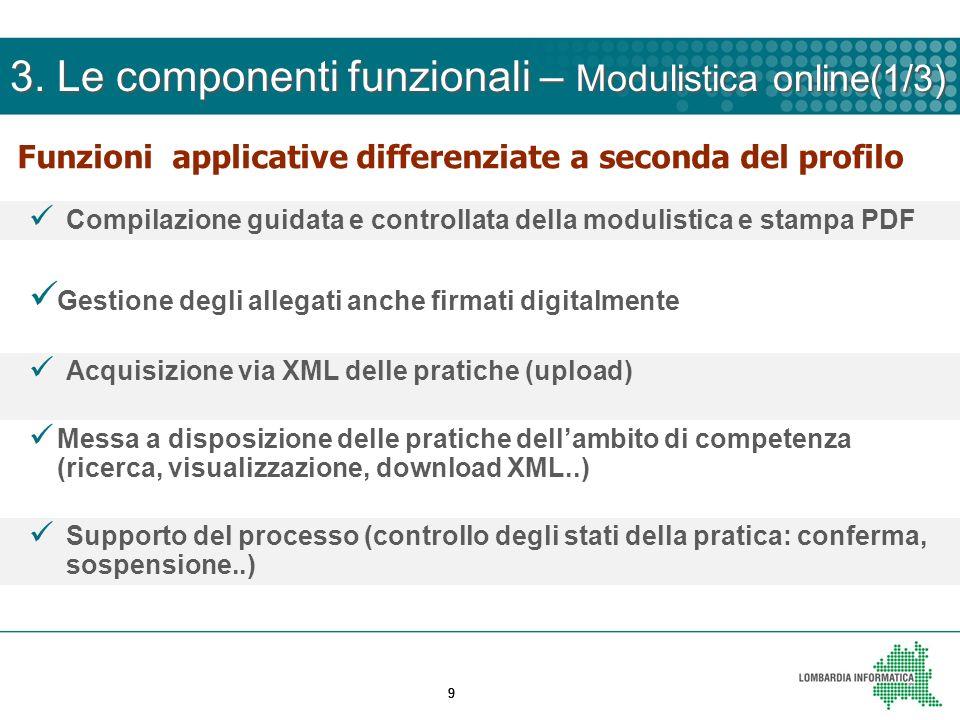 999 Funzioni applicative differenziate a seconda del profilo Compilazione guidata e controllata della modulistica e stampa PDF Gestione degli allegati