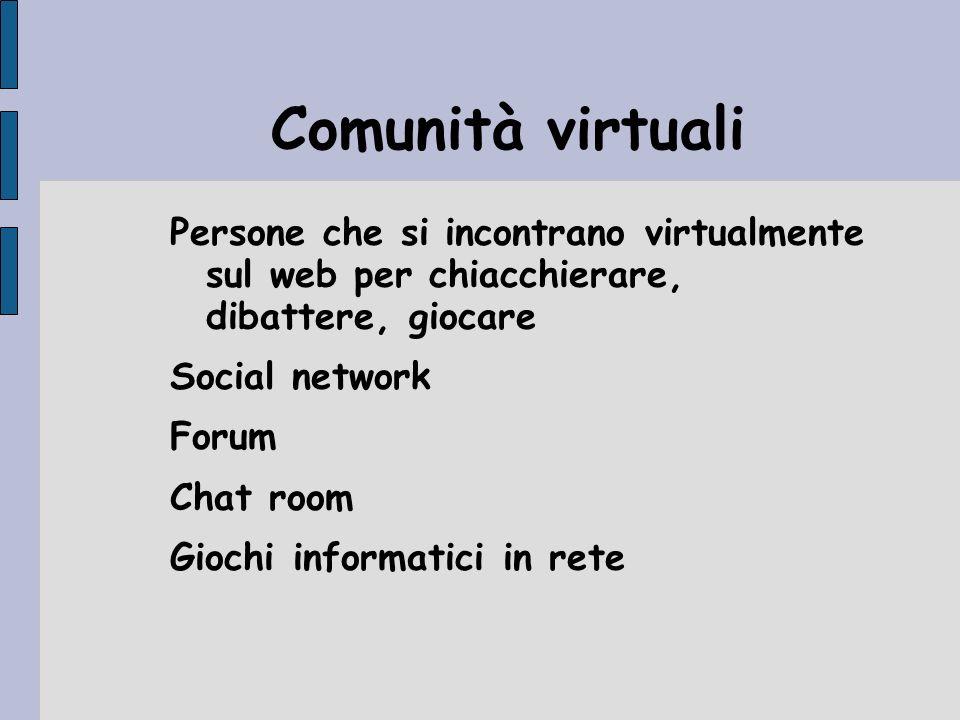 Persone che si incontrano virtualmente sul web per chiacchierare, dibattere, giocare Social network Forum Chat room Giochi informatici in rete Comunità virtuali