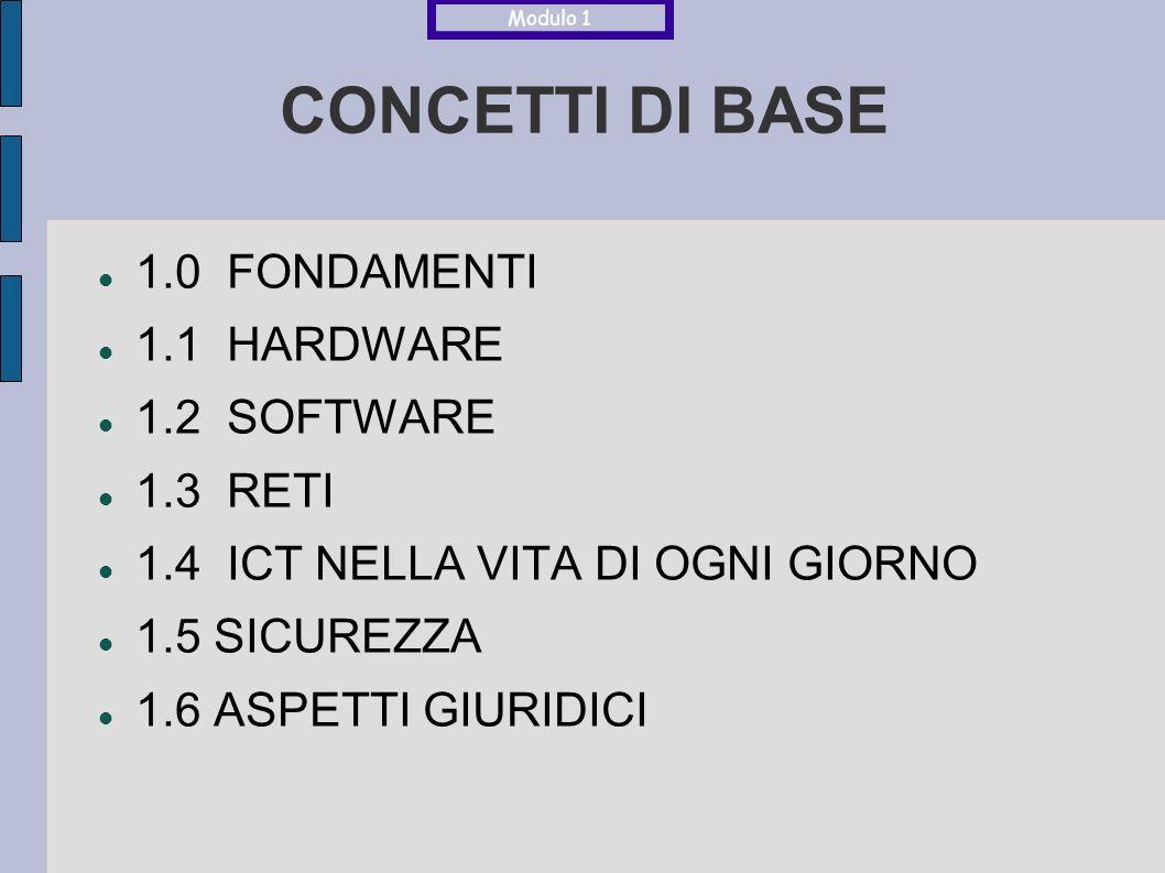 CONCETTI DI BASE 1.0 FONDAMENTI 1.1 HARDWARE 1.2 SOFTWARE 1.3 RETI 1.4 ICT NELLA VITA DI OGNI GIORNO 1.5 SICUREZZA 1.6 ASPETTI GIURIDICI Modulo 1