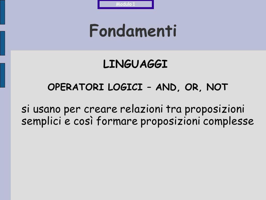 Fondamenti LINGUAGGI OPERATORI LOGICI – AND, OR, NOT si usano per creare relazioni tra proposizioni semplici e così formare proposizioni complesse Modulo 1