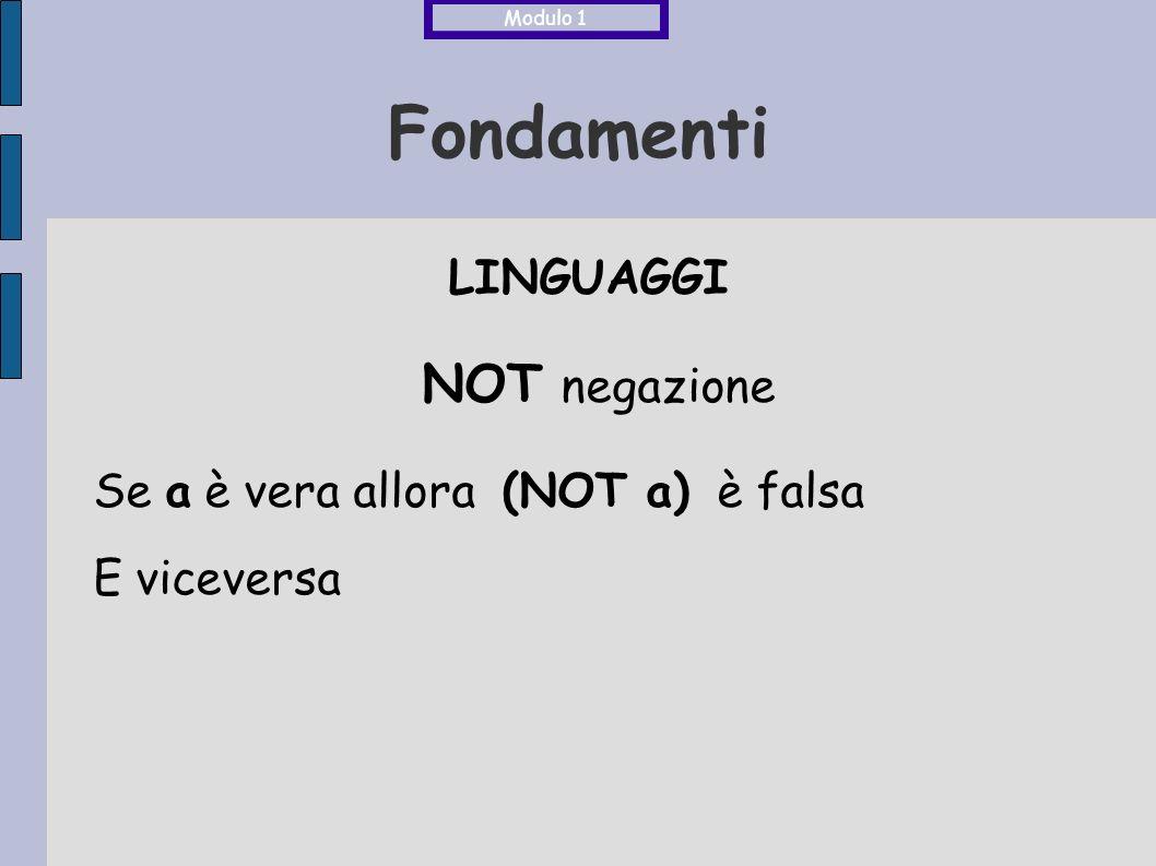 Fondamenti LINGUAGGI NOT negazione Se a è vera allora (NOT a) è falsa E viceversa Modulo 1
