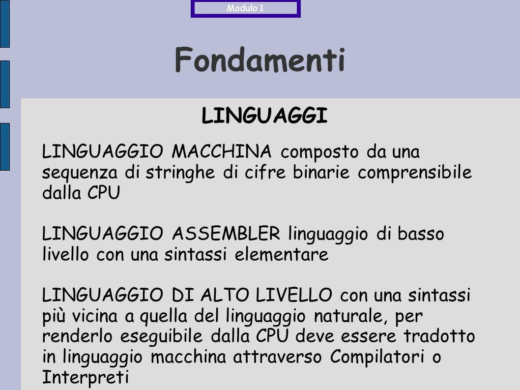 Fondamenti LINGUAGGI LINGUAGGIO MACCHINA composto da una sequenza di stringhe di cifre binarie comprensibile dalla CPU LINGUAGGIO ASSEMBLER linguaggio di basso livello con una sintassi elementare LINGUAGGIO DI ALTO LIVELLO con una sintassi più vicina a quella del linguaggio naturale, per renderlo eseguibile dalla CPU deve essere tradotto in linguaggio macchina attraverso Compilatori o Interpreti Modulo 1