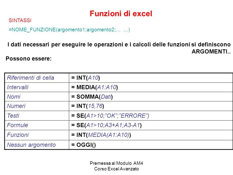 Premessa al Modulo AM4 Corso Excel Avanzato Funzioni di excel SINTASSI =NOME_FUNZIONE(argomento1;argomento2;… …) I dati necessari per eseguire le oper