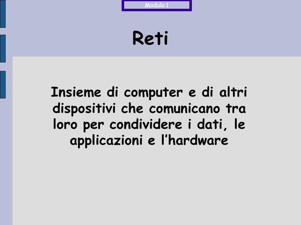 Reti Insieme di computer e di altri dispositivi che comunicano tra loro per condividere i dati, le applicazioni e lhardware Modulo 1