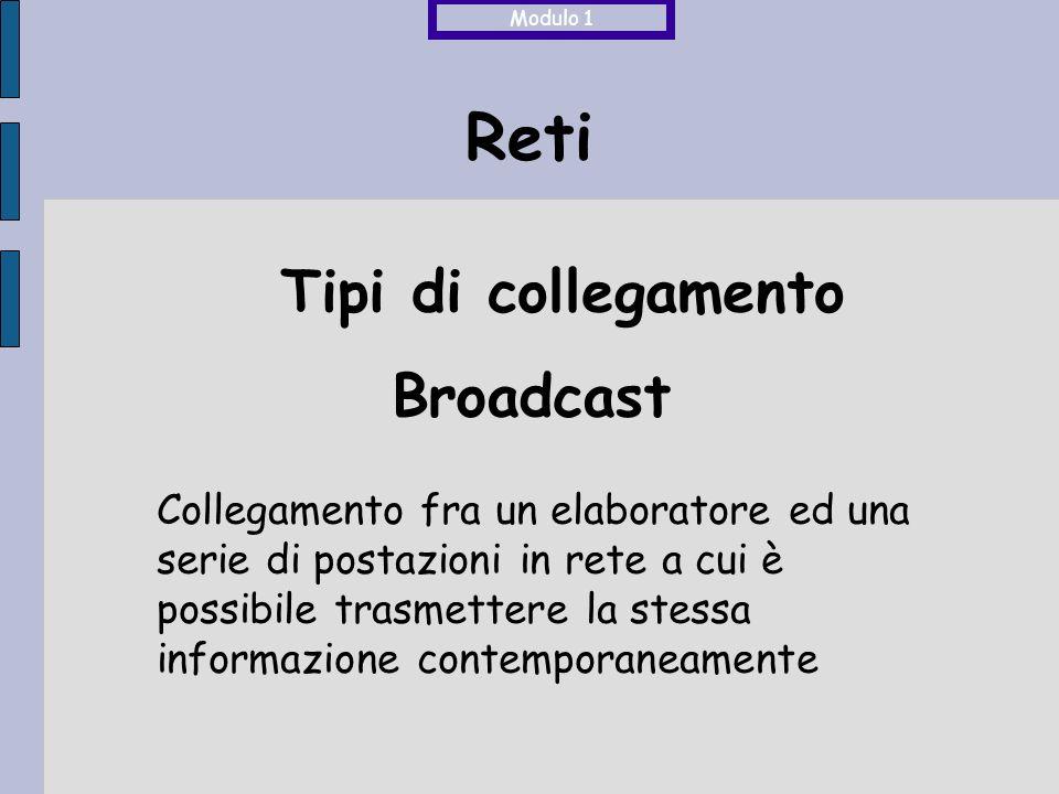 Reti Broadcast Collegamento fra un elaboratore ed una serie di postazioni in rete a cui è possibile trasmettere la stessa informazione contemporaneamente Modulo 1 Tipi di collegamento