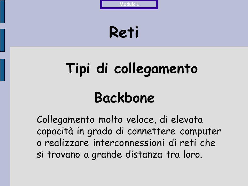 Reti Backbone Collegamento molto veloce, di elevata capacità in grado di connettere computer o realizzare interconnessioni di reti che si trovano a grande distanza tra loro.