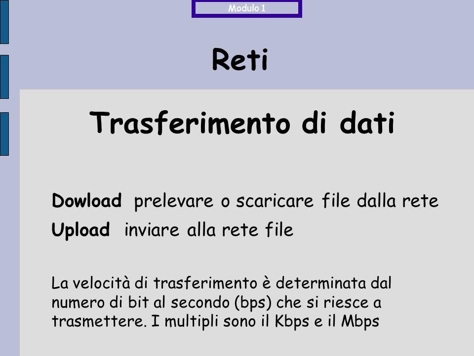 Dowload prelevare o scaricare file dalla rete Trasferimento di dati Reti Modulo 1 Upload inviare alla rete file La velocità di trasferimento è determinata dal numero di bit al secondo (bps) che si riesce a trasmettere.