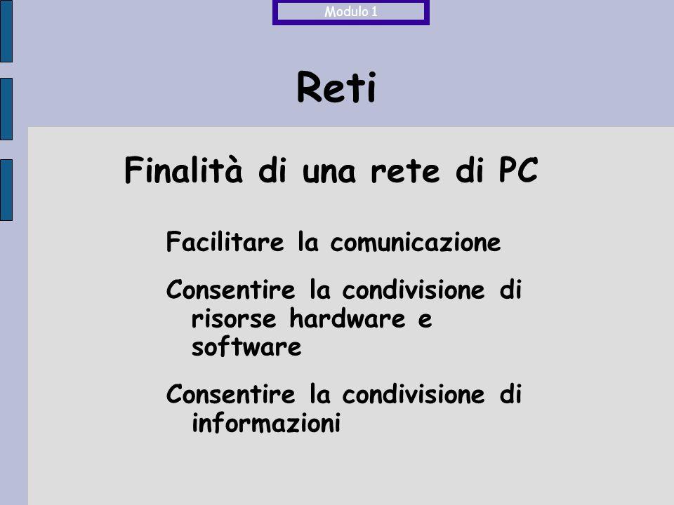 Finalità di una rete di PC Facilitare la comunicazione Consentire la condivisione di risorse hardware e software Consentire la condivisione di informazioni Reti Modulo 1