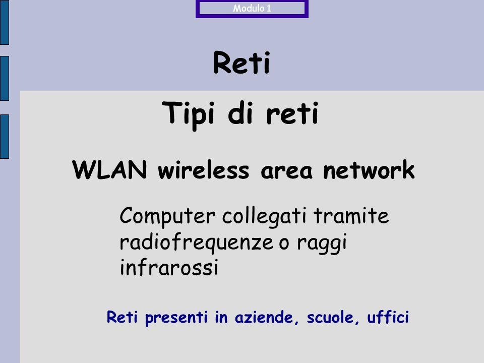 Reti WLAN wireless area network Computer collegati tramite radiofrequenze o raggi infrarossi Reti presenti in aziende, scuole, uffici Modulo 1 Tipi di reti