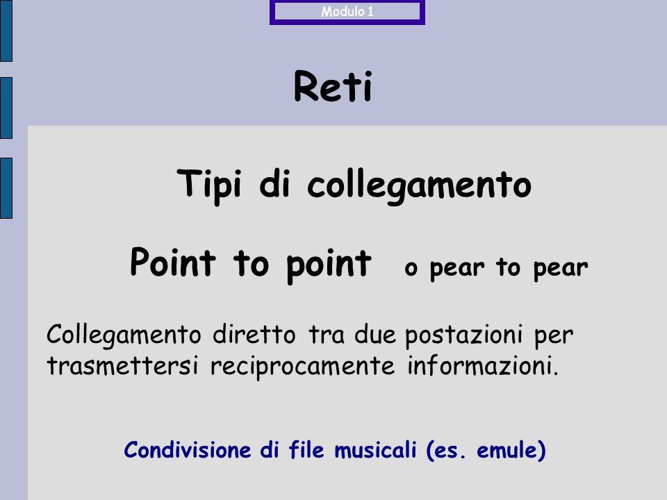 Reti Point to point o pear to pear Collegamento diretto tra due postazioni per trasmettersi reciprocamente informazioni.