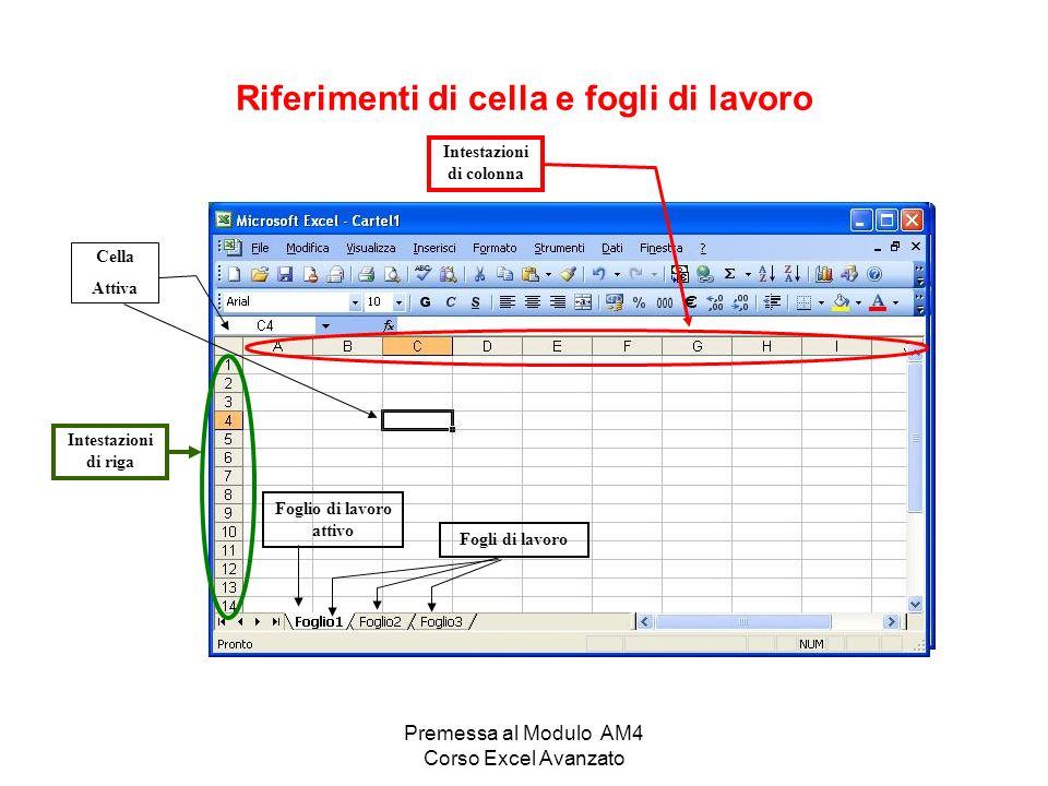 Premessa al Modulo AM4 Corso Excel Avanzato Riferimenti di cella stile R1C1 Cella Attiva Intestazioni di riga Intestazioni di colonna Strumenti Opzioni Generale (Selezionare o de-selezionare) Cella attiva: C4 R4C3 Stile usato in alcune macro