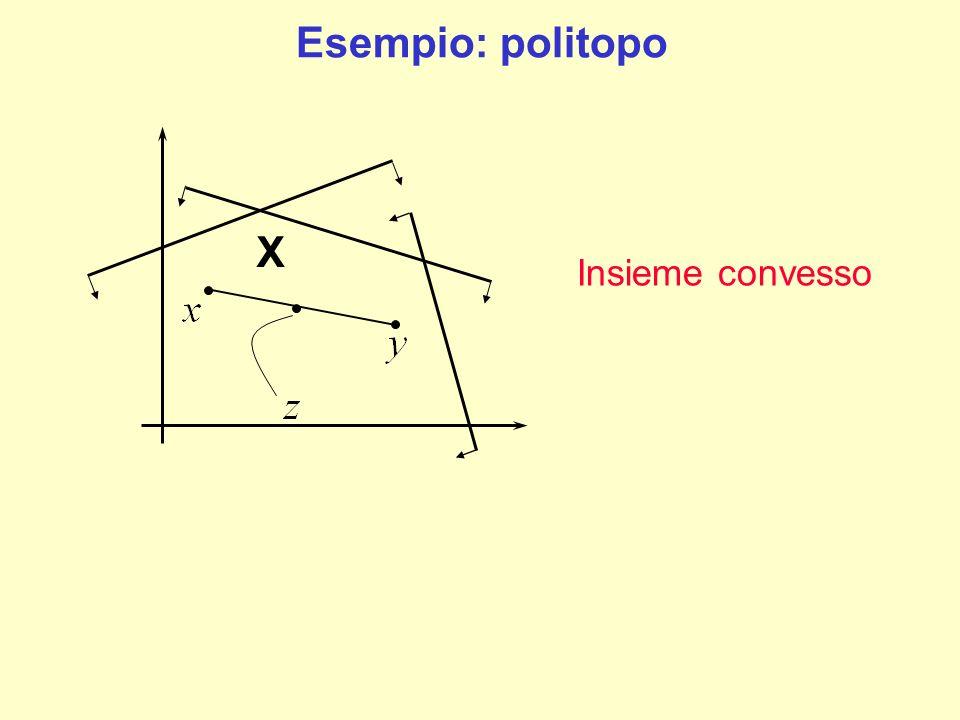 X Insieme convesso Esempio: politopo