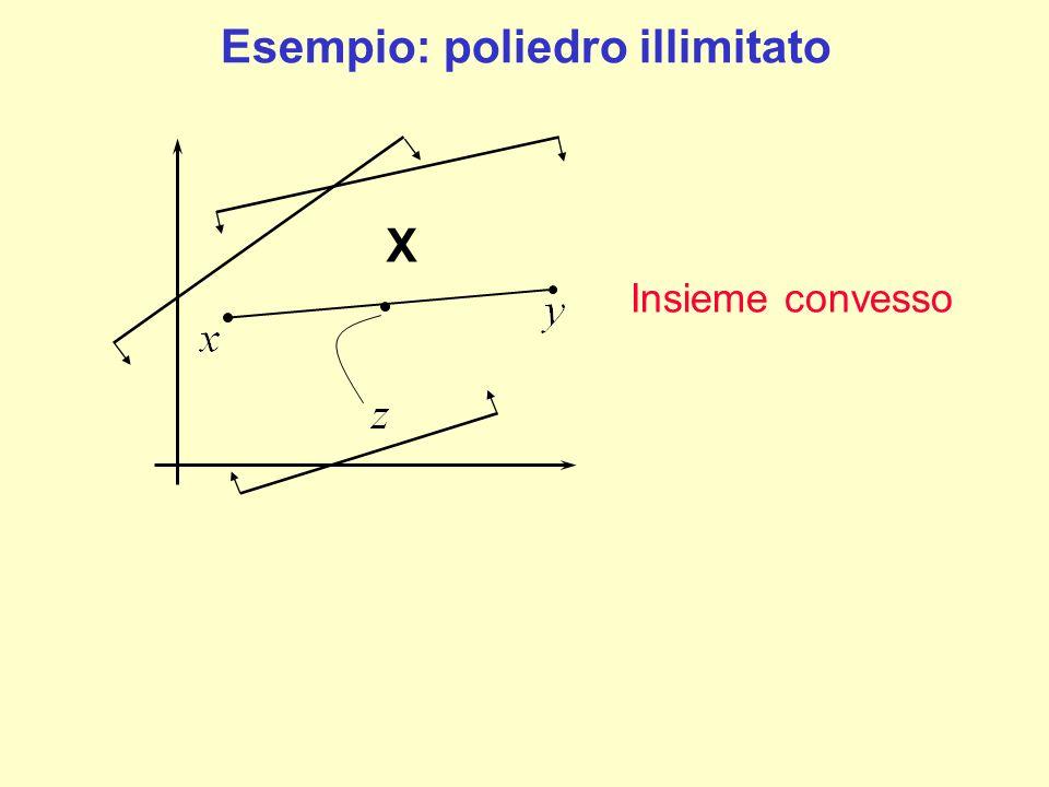 X Esempio: poliedro illimitato Insieme convesso