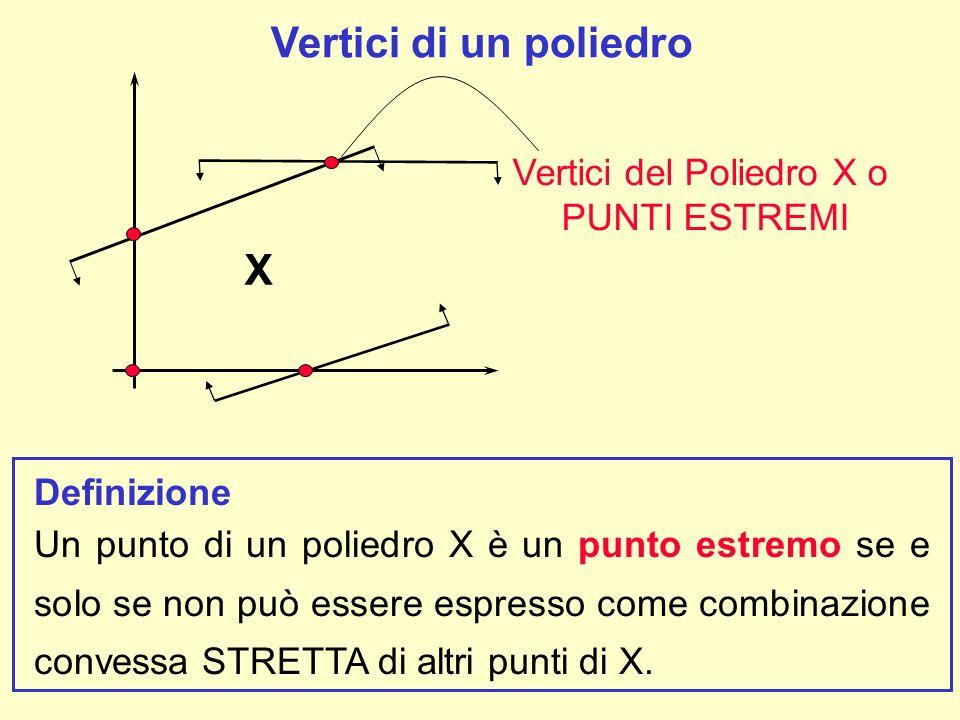 X Vertici di un poliedro Vertici del Poliedro X o PUNTI ESTREMI Definizione Un punto di un poliedro X è un punto estremo se e solo se non può essere e