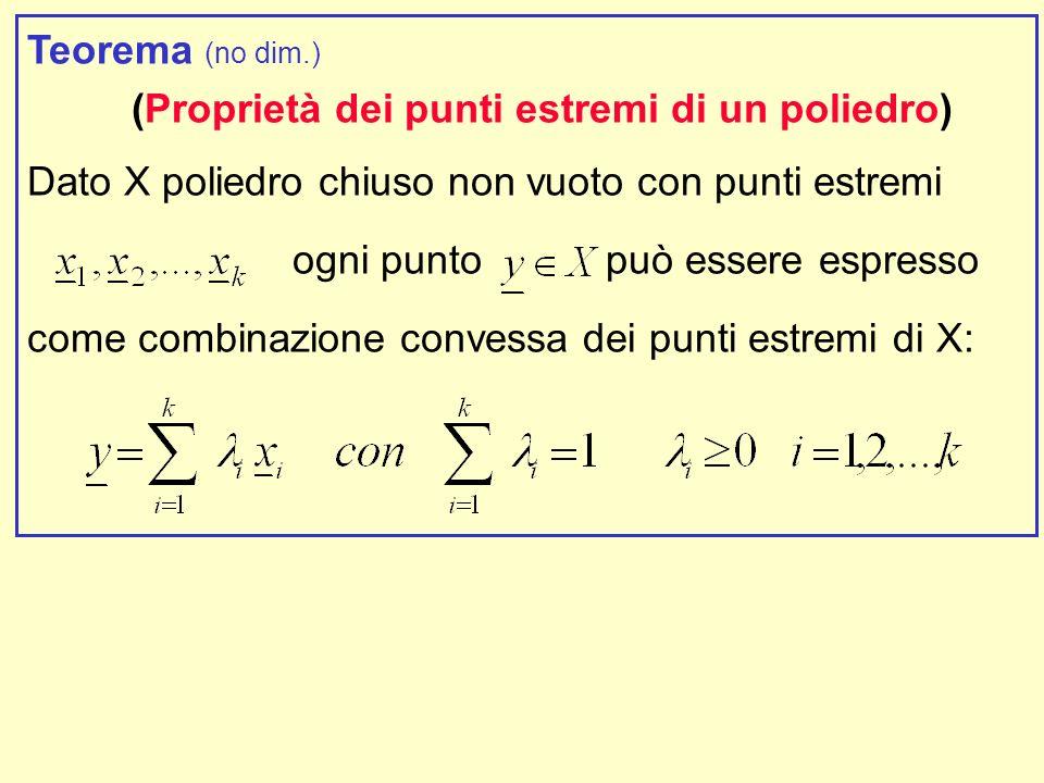 Teorema (no dim.) (Proprietà dei punti estremi di un poliedro) Dato X poliedro chiuso non vuoto con punti estremi ogni punto può essere espresso come