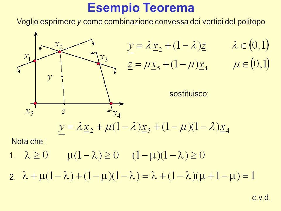Esempio Teorema Voglio esprimere y come combinazione convessa dei vertici del politopo sostituisco: Nota che : 1. 2. c.v.d.