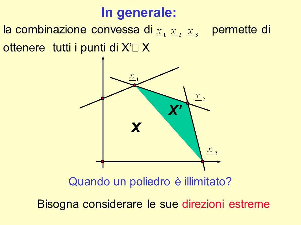 la combinazione convessa di permette di ottenere tutti i punti di X X X X X Quando un poliedro è illimitato? In generale: Bisogna considerare le sue d