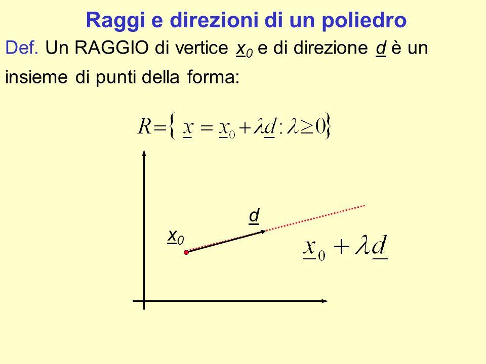 Def. Un RAGGIO di vertice x 0 e di direzione d è un insieme di punti della forma: Raggi e direzioni di un poliedro x0x0 d