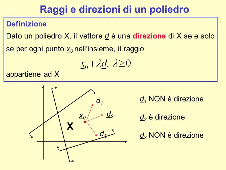 Definizione Dato un poliedro X, il vettore d è una direzione di X se e solo se per ogni punto x 0 nellinsieme, il raggio appartiene ad X X x0x0 d1d1 d