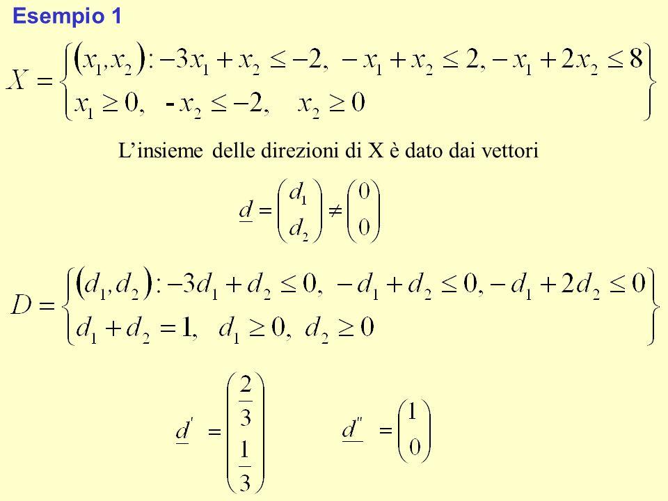Esempio 1 Linsieme delle direzioni di X è dato dai vettori