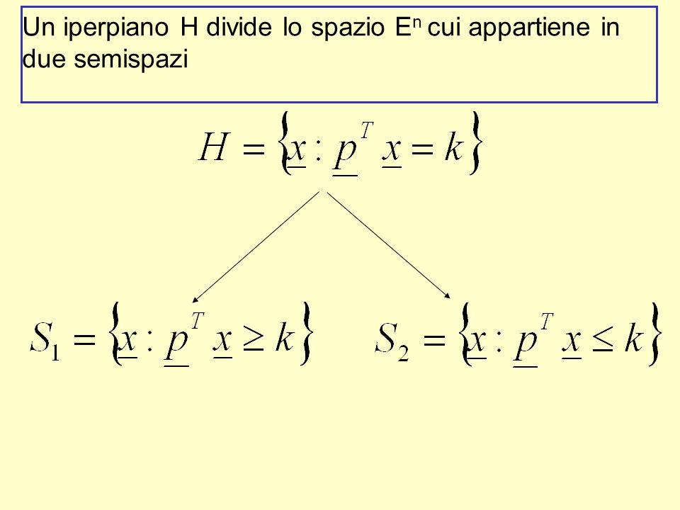 Un iperpiano H divide lo spazio E n cui appartiene in due semispazi