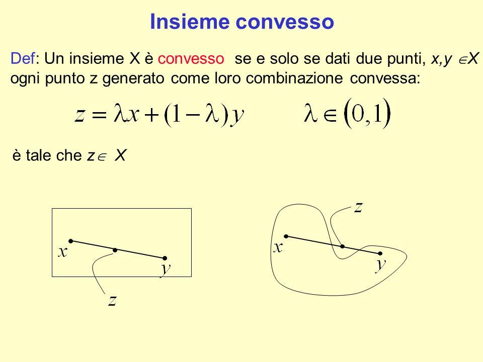 Insieme convesso Def: Un insieme X è convesso se e solo se dati due punti, x,y X ogni punto z generato come loro combinazione convessa: è tale che z X